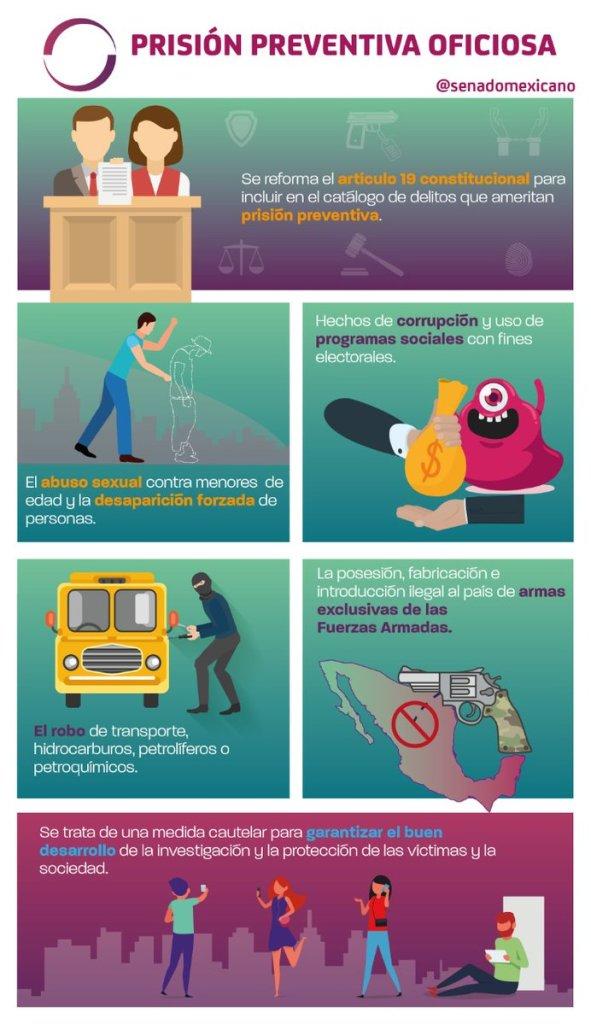 Infografía de la reforma constitucional