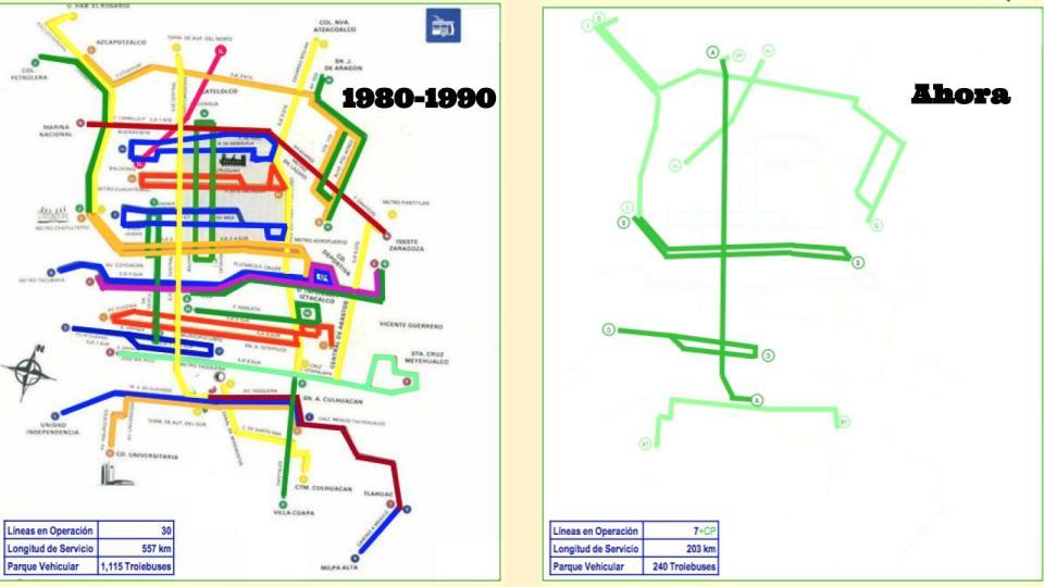 Mapa de rutas de trolebús de 1980 a la actualidad