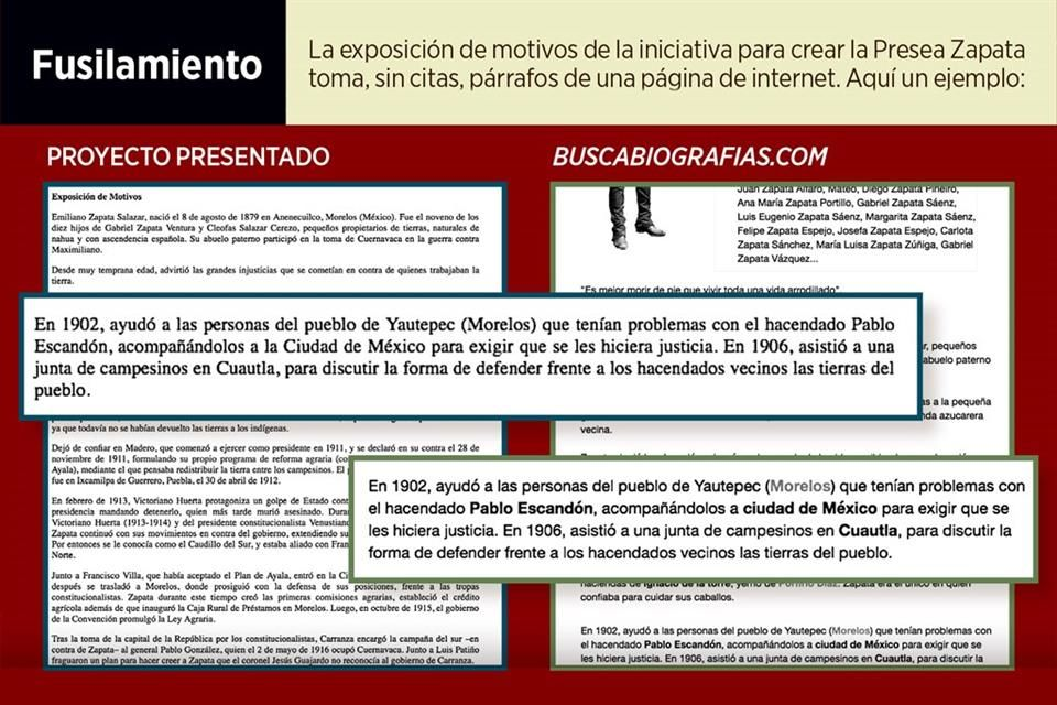 Infografía comparativa de Reforma sobre plagio de Mayer