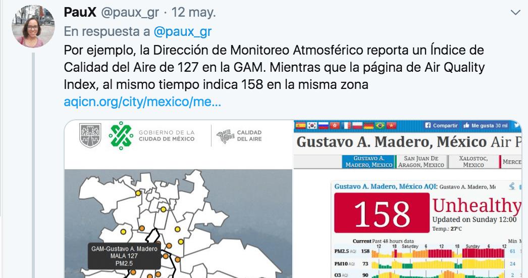 Disparidad del índice de Contaminación en la CDMX