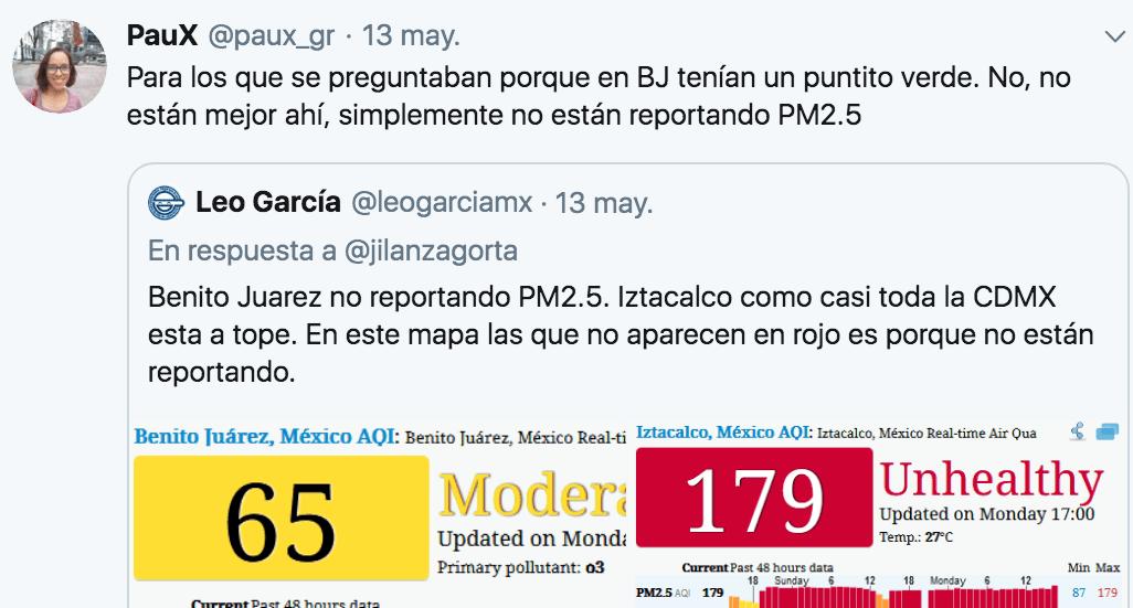 Benito Juárez y el índice de contaminantes
