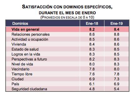 Resultados BIARE 2019, encuesta del INEGI