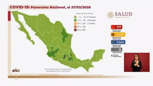 Niega López-Gatell que neumonías atípicas sean coronavirus
