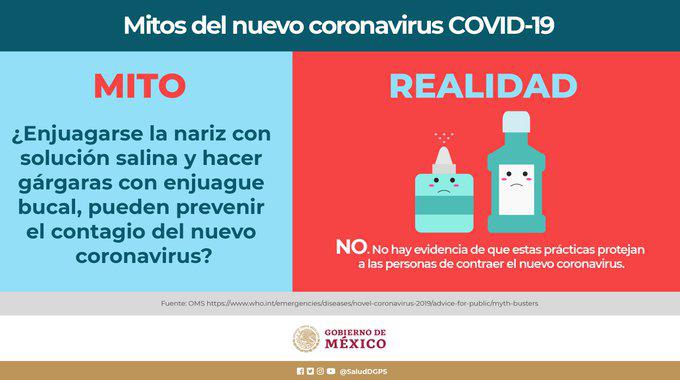 Gárgaras Sal, OMS, Coronavirus, Covid 19