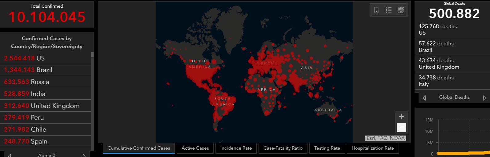Mapa Johns Hopkins que muestra que se han superado las 500 mil muertes por Covid, Captura de Pantalla