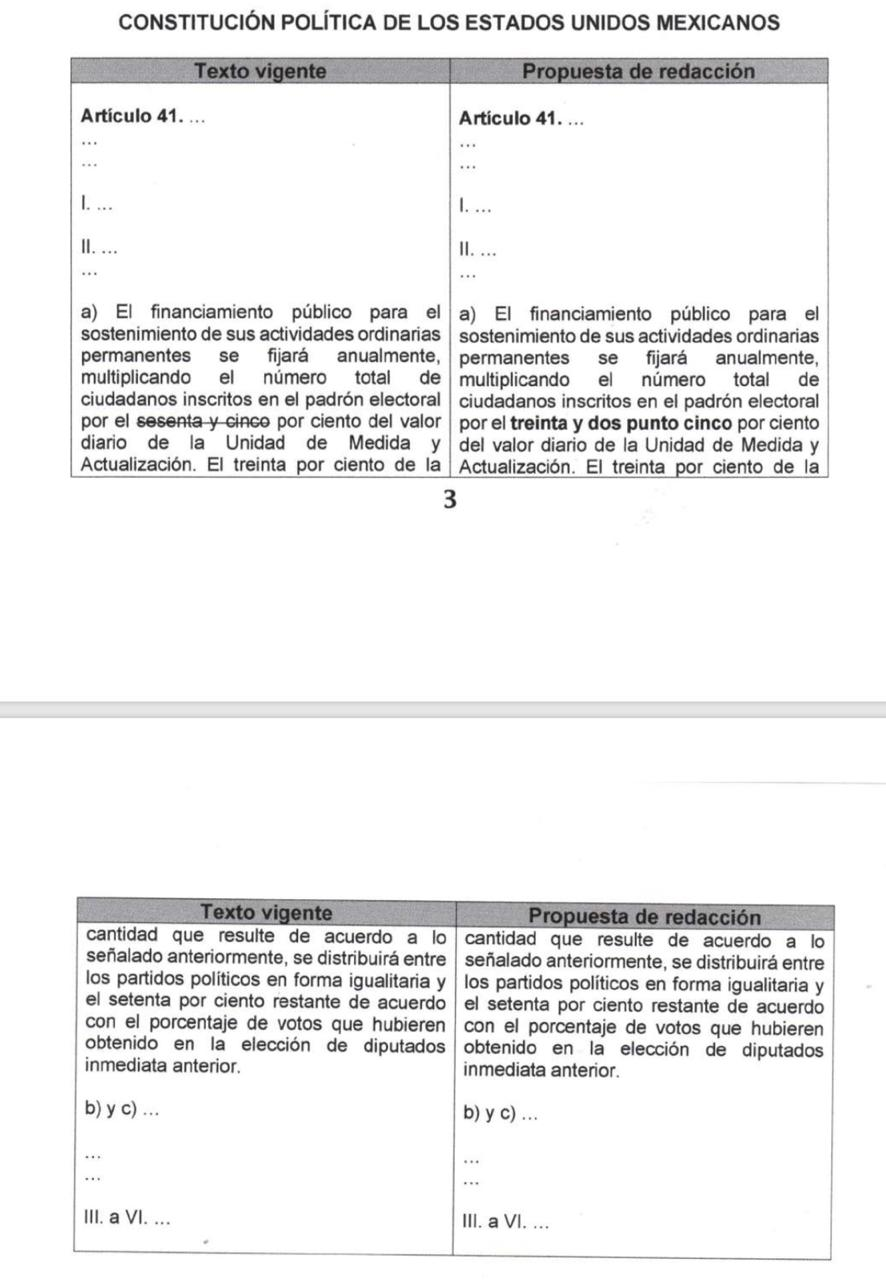 El senador de Morena Martí Batres propone reducción del 50% del presupuesto de partidos políticos