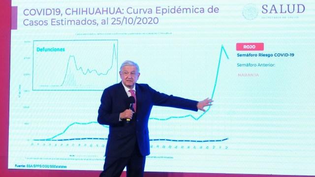 AMLO admite preocupación casos COVID-19 México