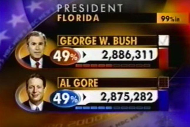 Bush vs Gore, ¿cómo definieron las elecciones del 2000?