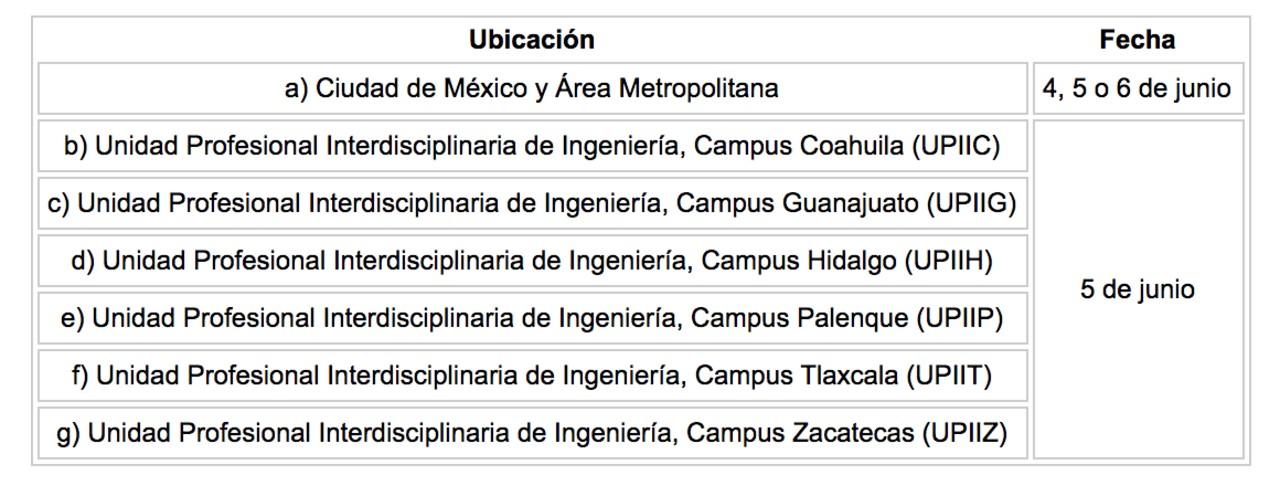 fechas examen admisión 2021 licenciatura UNAM IPN