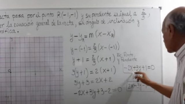 Profesor IPN creó canal de YouTube