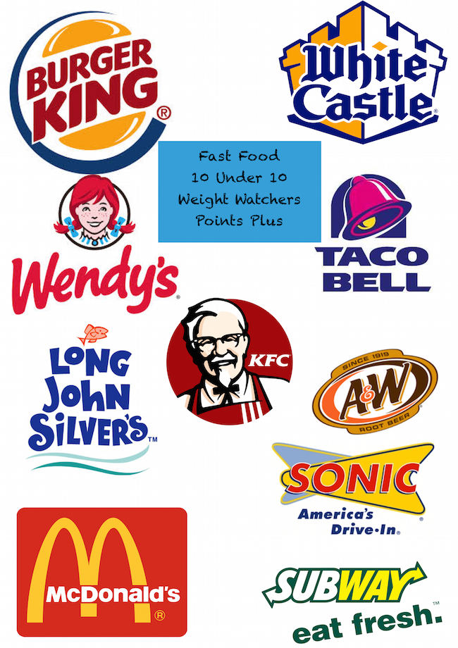 How Make Fast Food