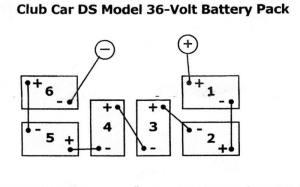 36 Volt Golf Cart 12 Volt Batteries Golf Cart Golf Cart Customs