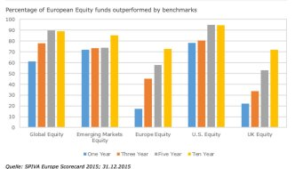 Les meilleures stratégies pour investir en bourse : un guide complet