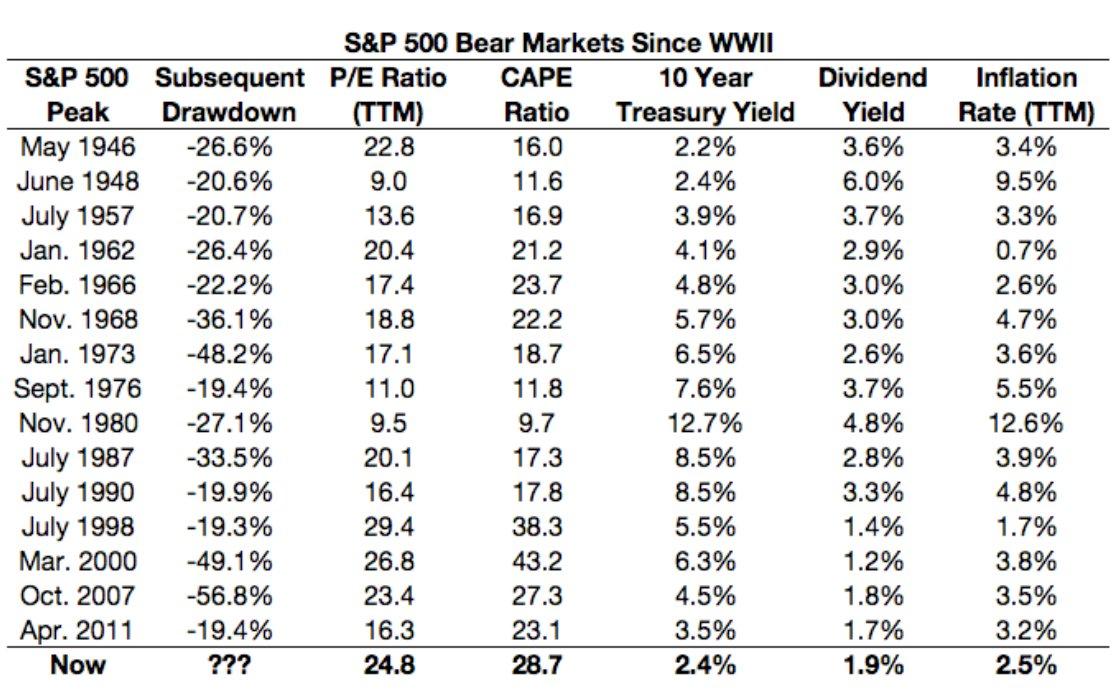 investir en bourse 2017