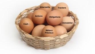 mettre ses oeufs dans le même panier diversification finance