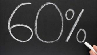 60 per cent