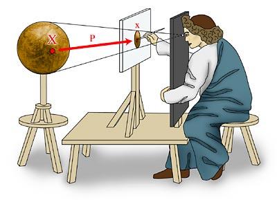 IMAGE: Leonardo's perspectograph