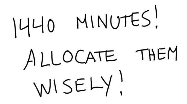 1440 minutes