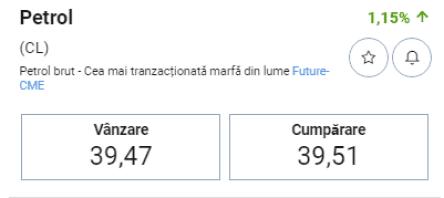 Plus500 ulei de tranzacționare