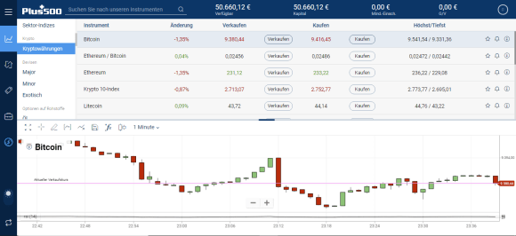 Trading mit Kryptowährungen Plus500, Bildkategorie Kryptos Plus500