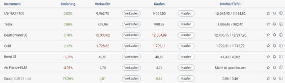 Webtrader-Handel
