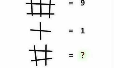 Free Airtime Give Away To first 3 Correct answers [See Quiz]