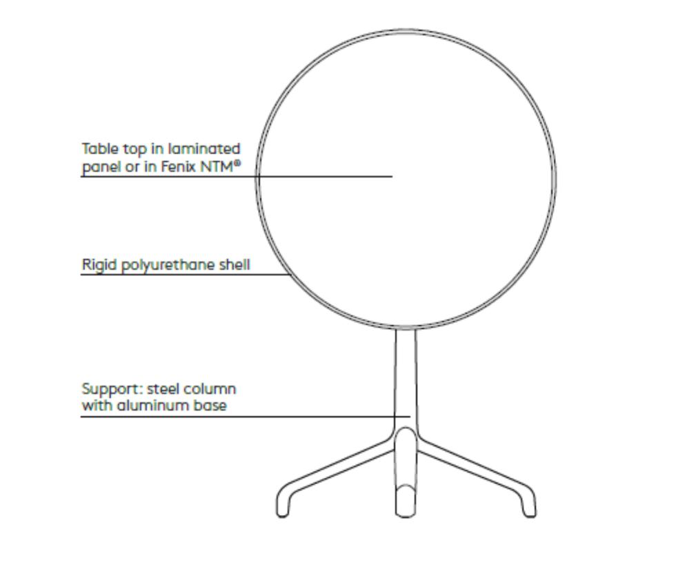 Uma Round front Plus Workspace