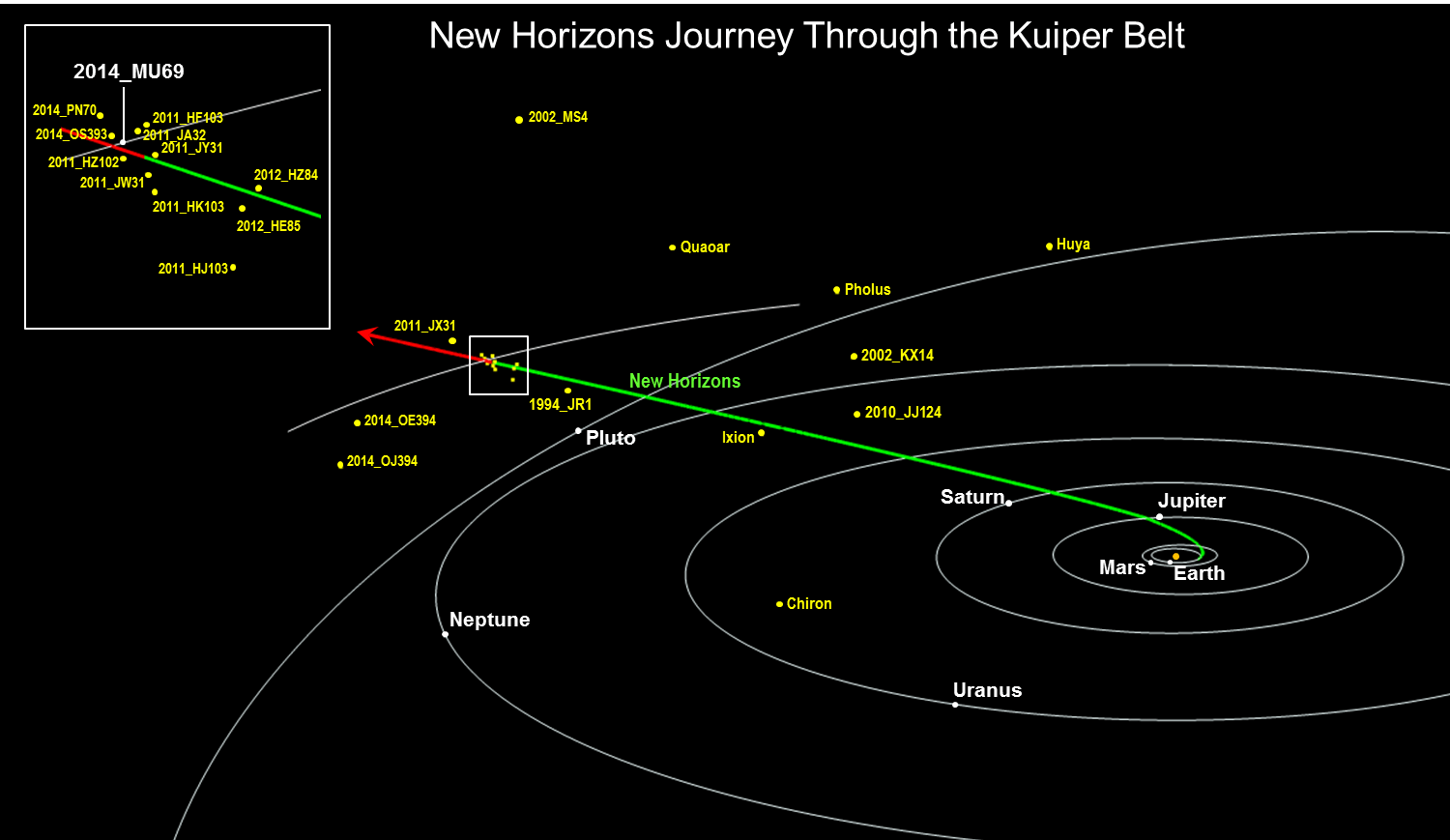 New Horizons Pi Perspectives Page Piperspective 11 27