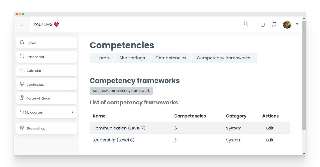 pluto-lms-competencies
