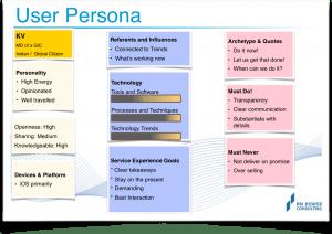 UserPersonaSample