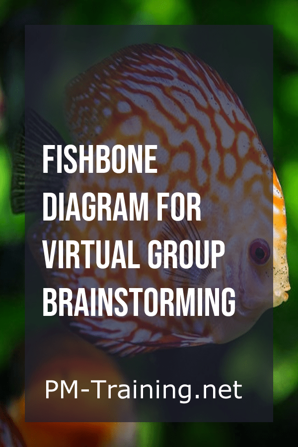 Fishbone Diagram for Virtual Group Brainstorming