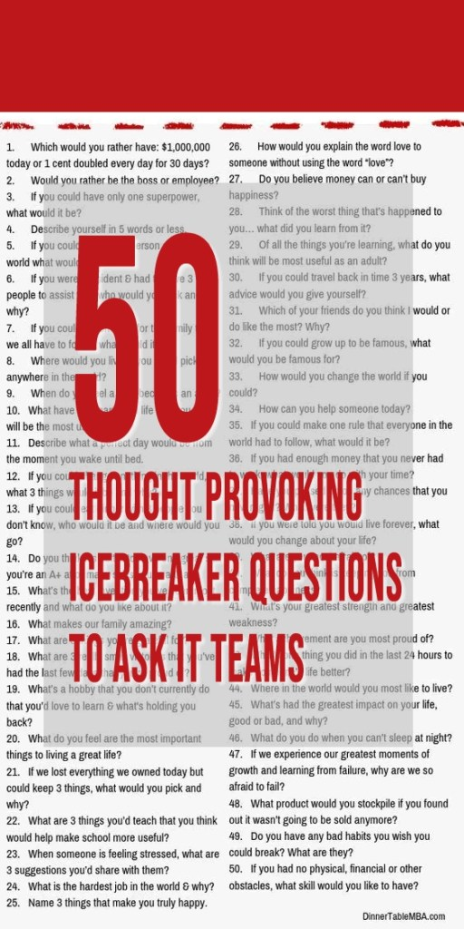 50 Thought-Provoking Icebreaker Questions to Ask IT Teams