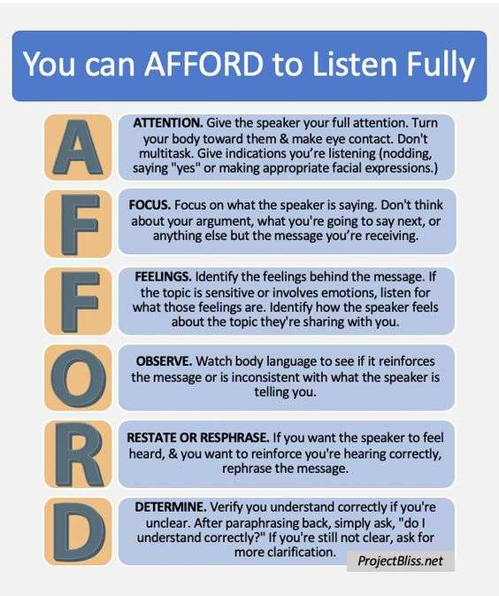 Communication Listen using Afford method