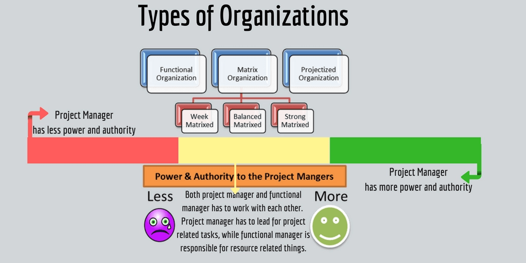 Project-Manage-expert-power