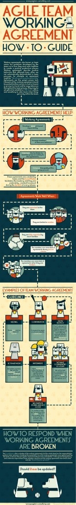 Working Agreement Agile Team