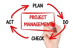 Project Management Foundations Brussels