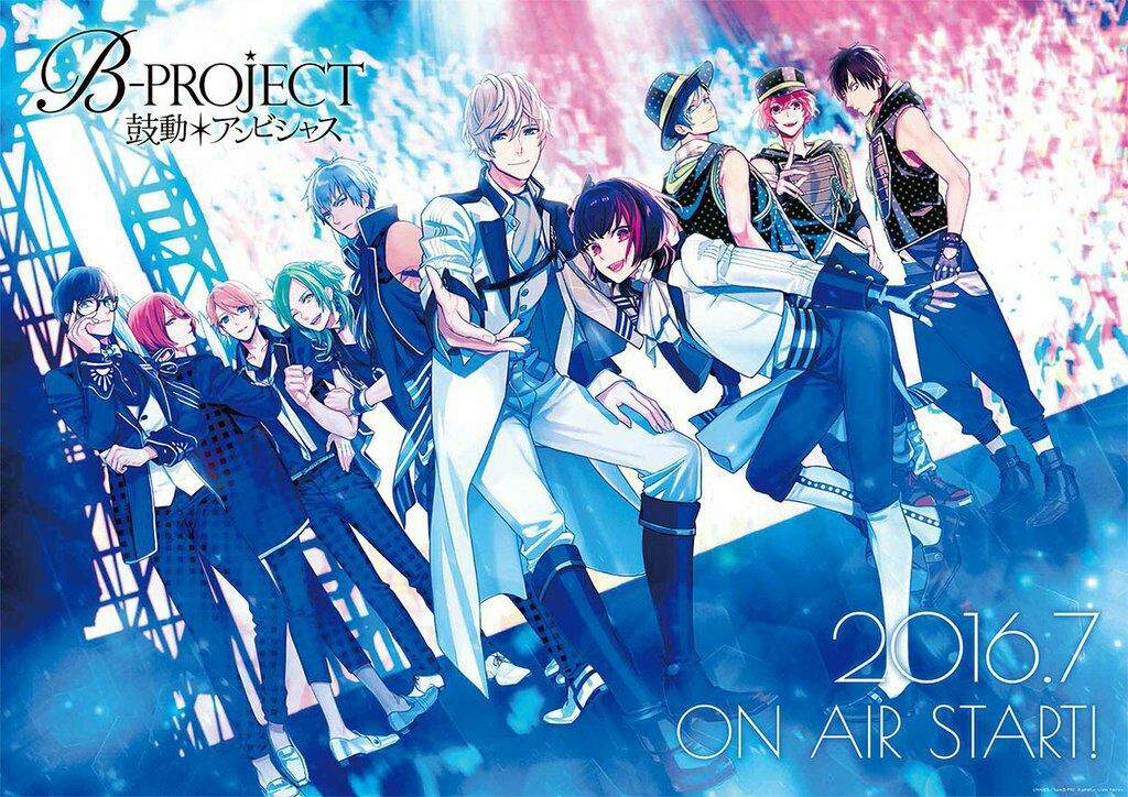 Image result for bpro anime