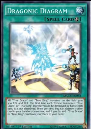Deck Fundamentals  True Draco | Duel Amino