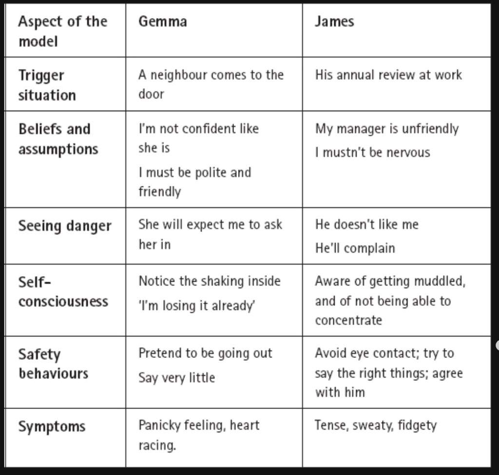 Anxiety Worksheets Social Anxiety