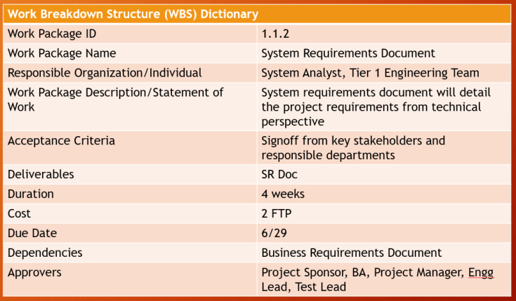 wbs dictionary - Work Breakdown Structure (WBS) Dictionary
