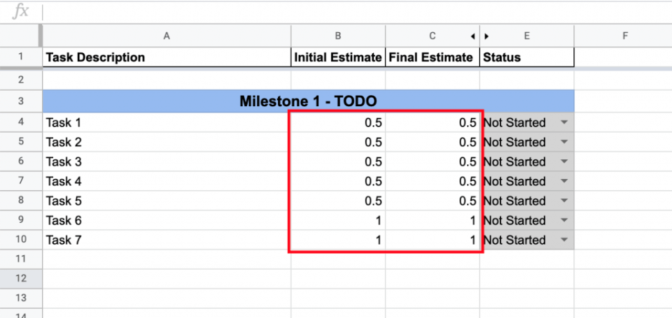 Estimates for project tasks