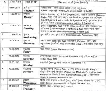 Ruk Jana Nahi MP Time Table 12th Class