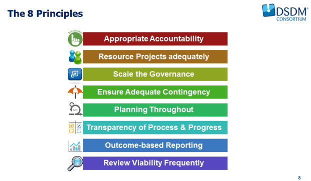 Eight-Principles