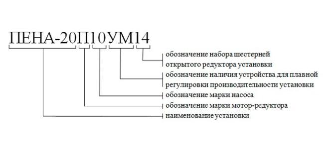 Установка низкого давления ПЕНА 20 НСТ Расшифровка маркировки