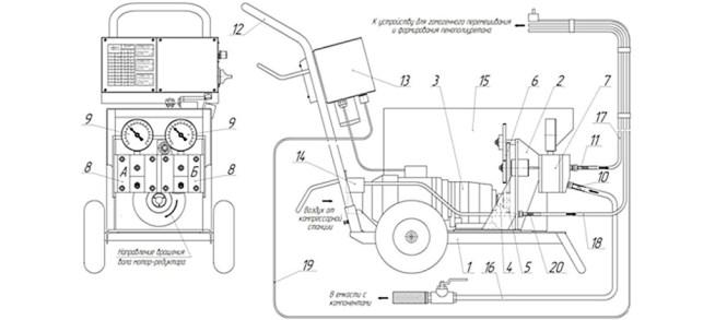 Установка низкого давления длянапыления ППУ устройство и принцип работы