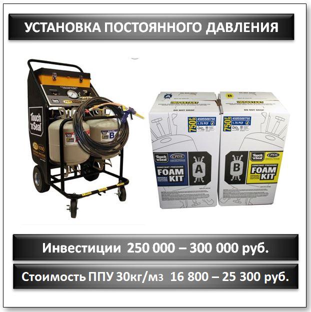 Установка CPDS SERIES 2 cp 1200 750