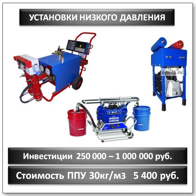 Установки низкого давления Пена 89 80 20 ПМГ ТТП eco foam