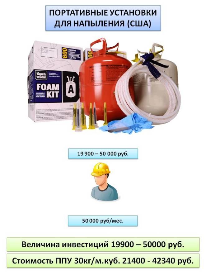 Toach'n Seal Foam Kit для напыления ППУ