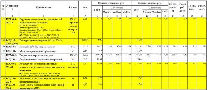 Смета на напыление пенополиуретана и полимочевины Пример 1