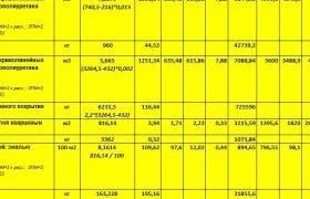 Смета на напыление пенополиуретана и полимочевины Пример 2